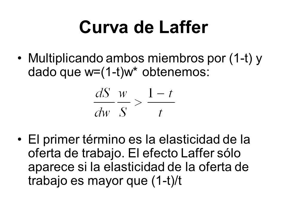 Curva de Laffer Multiplicando ambos miembros por (1-t) y dado que w=(1-t)w* obtenemos: El primer término es la elasticidad de la oferta de trabajo. El