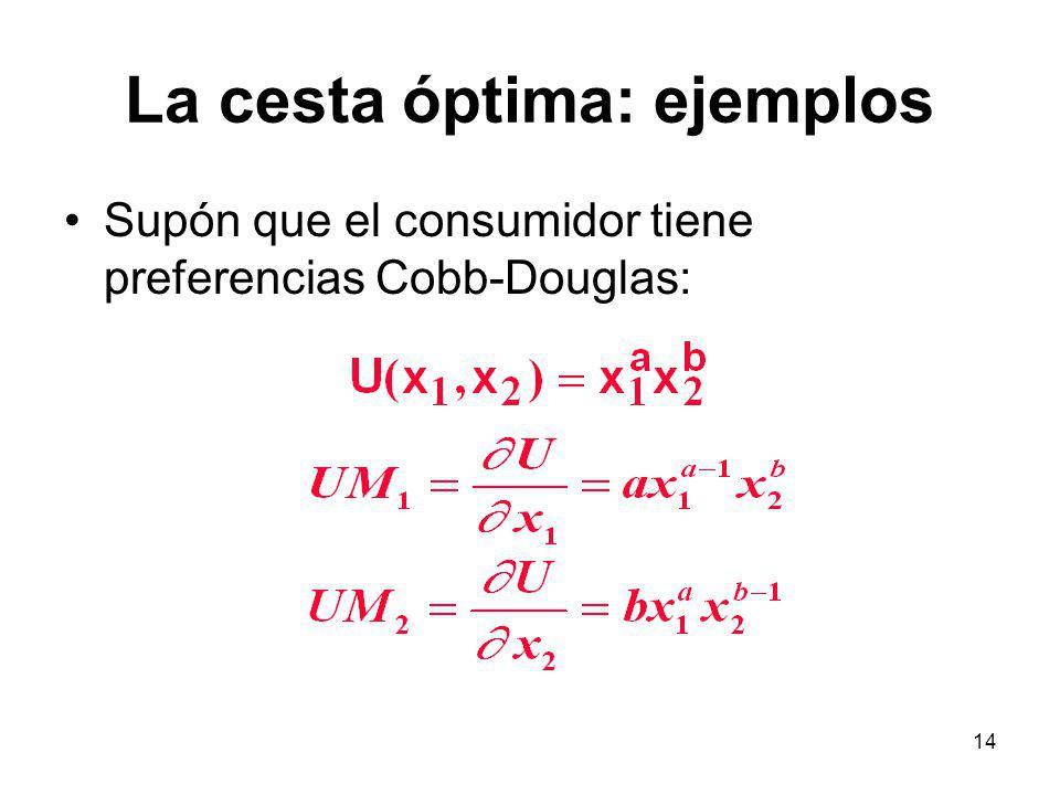 14 La cesta óptima: ejemplos Supón que el consumidor tiene preferencias Cobb-Douglas:
