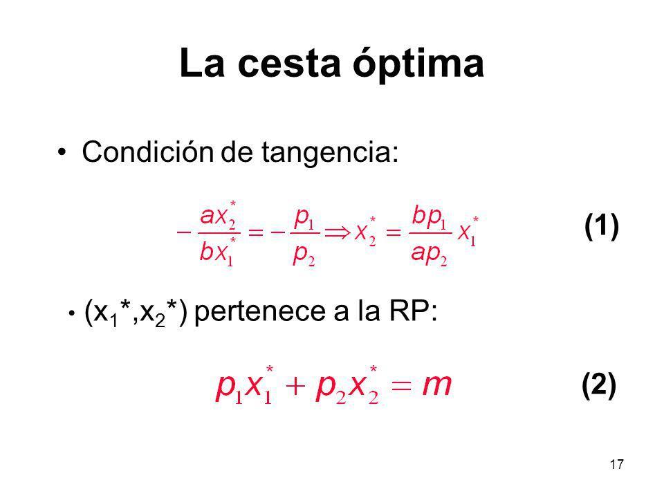 17 La cesta óptima Condición de tangencia: (1) (x 1 *,x 2 *) pertenece a la RP: (2)