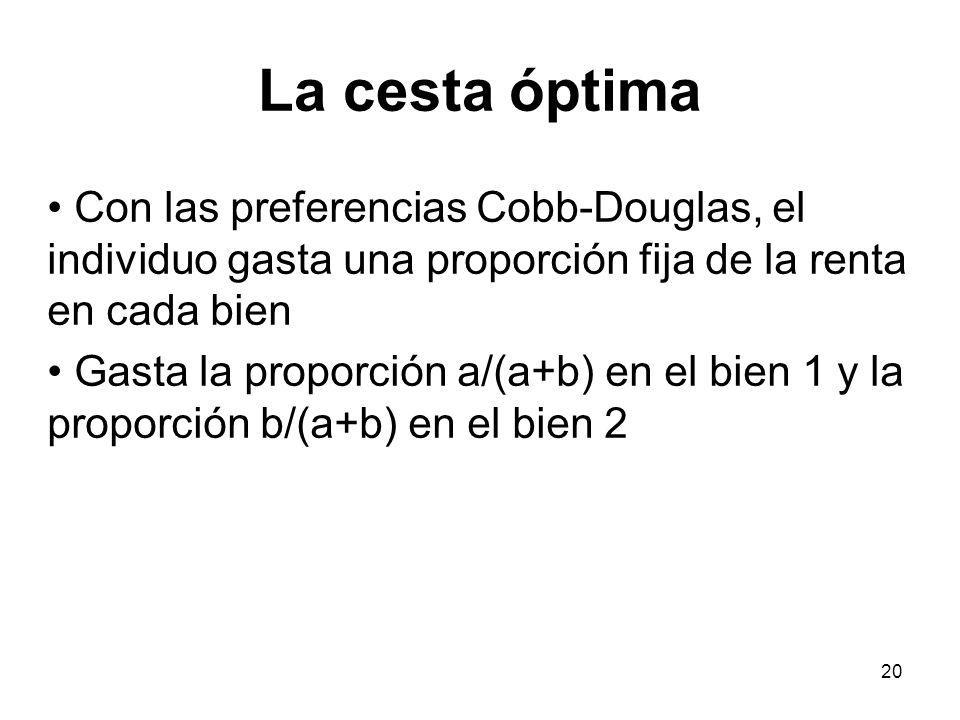 20 La cesta óptima Con las preferencias Cobb-Douglas, el individuo gasta una proporción fija de la renta en cada bien Gasta la proporción a/(a+b) en el bien 1 y la proporción b/(a+b) en el bien 2