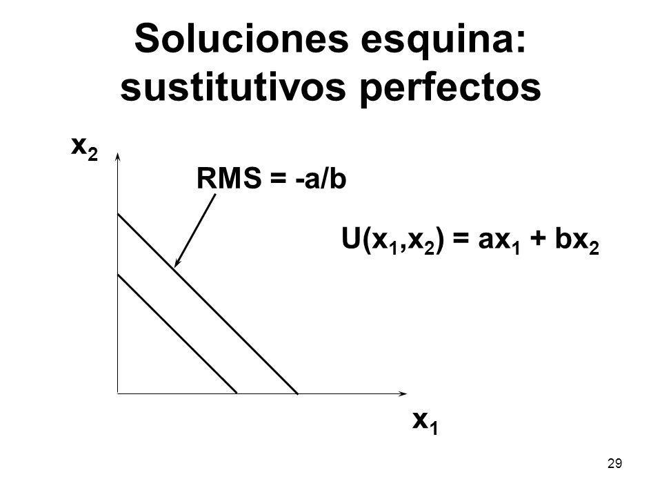 29 Soluciones esquina: sustitutivos perfectos x1x1 x2x2 RMS = -a/b U(x 1,x 2 ) = ax 1 + bx 2