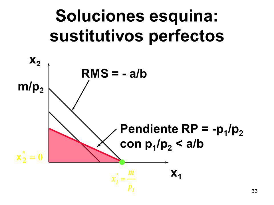 33 Soluciones esquina: sustitutivos perfectos x1x1 x2x2 RMS = - a/b Pendiente RP = -p 1 /p 2 con p 1 /p 2 < a/b m/p 2