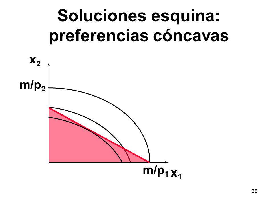 38 Soluciones esquina: preferencias cóncavas x1x1 x2x2 m/p 1 m/p 2