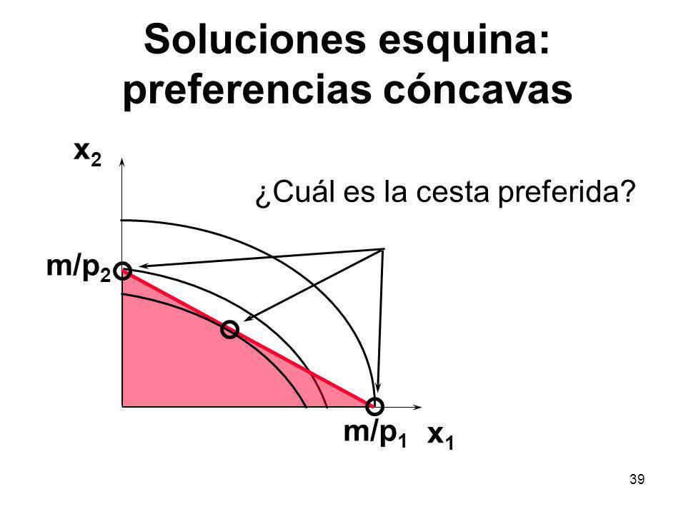 39 Soluciones esquina: preferencias cóncavas x1x1 x2x2 ¿Cuál es la cesta preferida? m/p 1 m/p 2