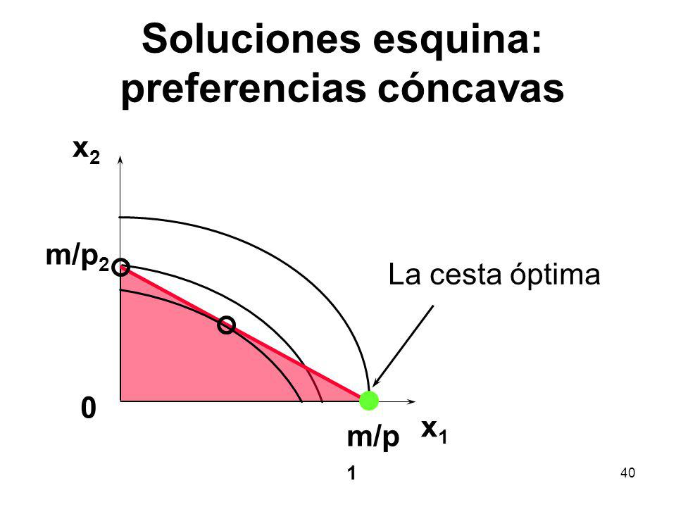 40 Soluciones esquina: preferencias cóncavas x1x1 x2x2 La cesta óptima m/p 1 m/p 2 0