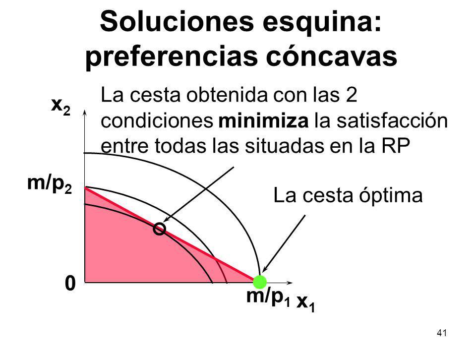 41 Soluciones esquina: preferencias cóncavas x1x1 x2x2 La cesta óptima La cesta obtenida con las 2 condiciones minimiza la satisfacción entre todas las situadas en la RP m/p 1 m/p 2 0