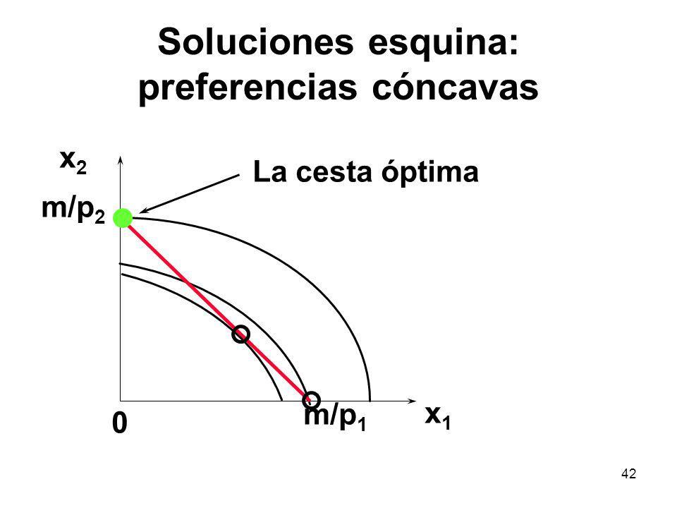 42 Soluciones esquina: preferencias cóncavas La cesta óptima m/p 2 m/p 1 x1x1 x2x2 0