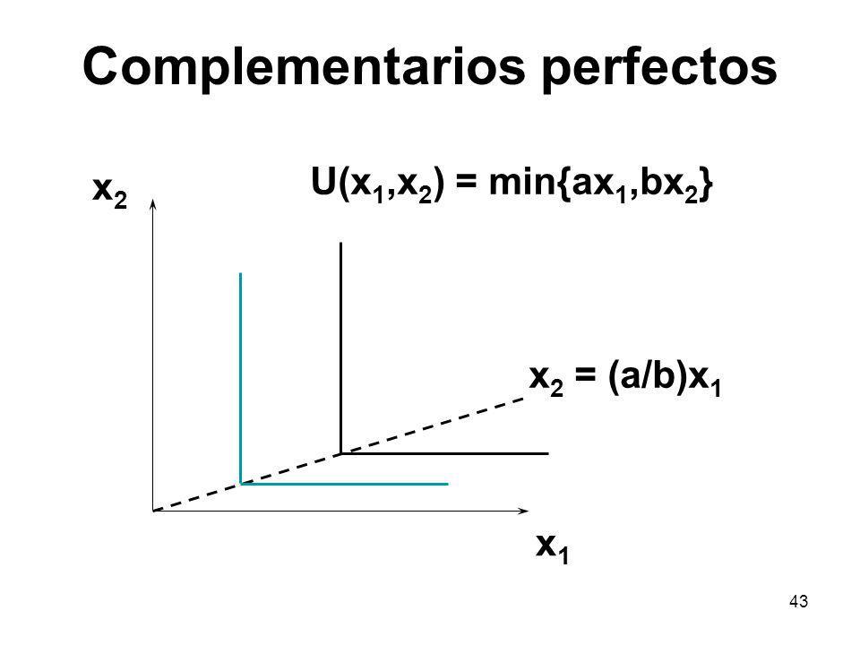 43 Complementarios perfectos x1x1 x2x2 U(x 1,x 2 ) = min{ax 1,bx 2 } x 2 = (a/b)x 1
