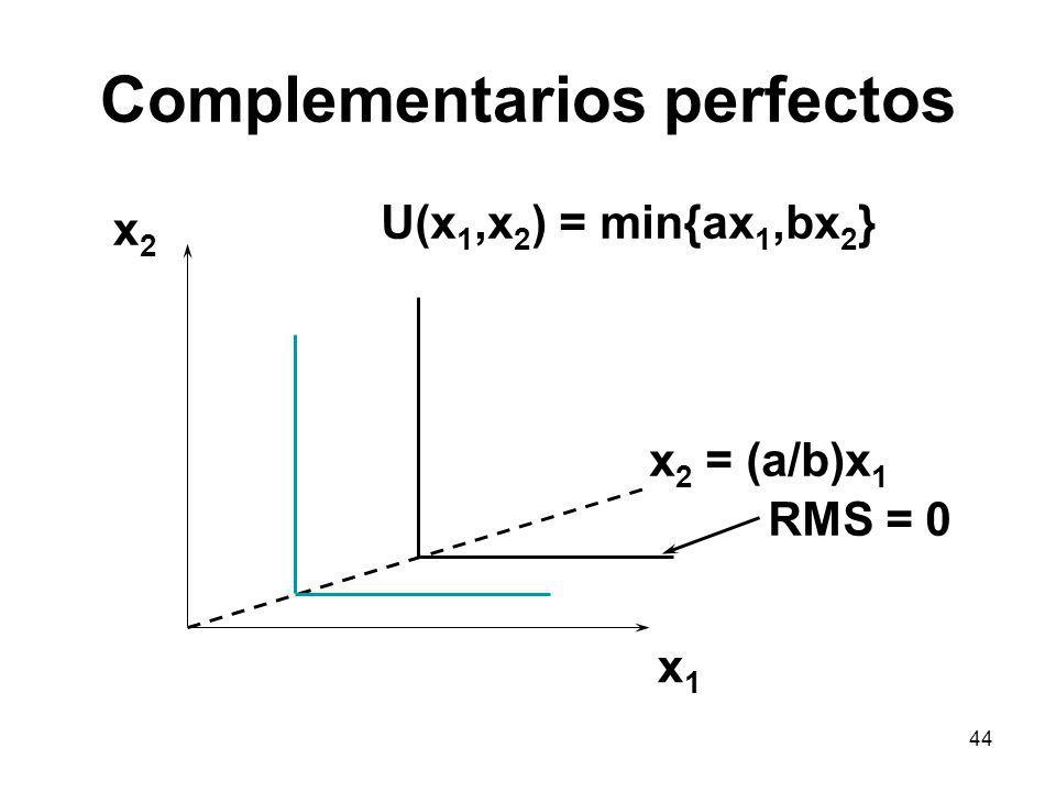 44 Complementarios perfectos x1x1 x2x2 RMS = 0 U(x 1,x 2 ) = min{ax 1,bx 2 } x 2 = (a/b)x 1