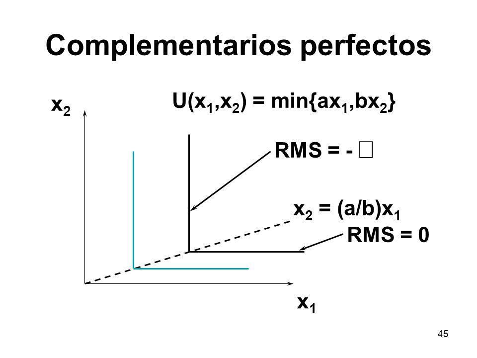 45 Complementarios perfectos x1x1 x2x2 RMS = - RMS = 0 U(x 1,x 2 ) = min{ax 1,bx 2 } x 2 = (a/b)x 1