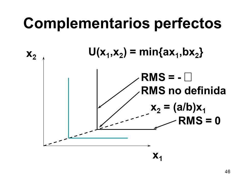 46 Complementarios perfectos x1x1 x2x2 RMS = - RMS = 0 RMS no definida U(x 1,x 2 ) = min{ax 1,bx 2 } x 2 = (a/b)x 1