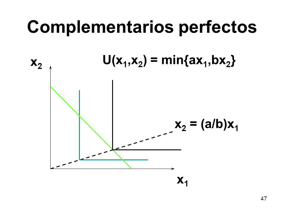 47 Complementarios perfectos x1x1 x2x2 U(x 1,x 2 ) = min{ax 1,bx 2 } x 2 = (a/b)x 1