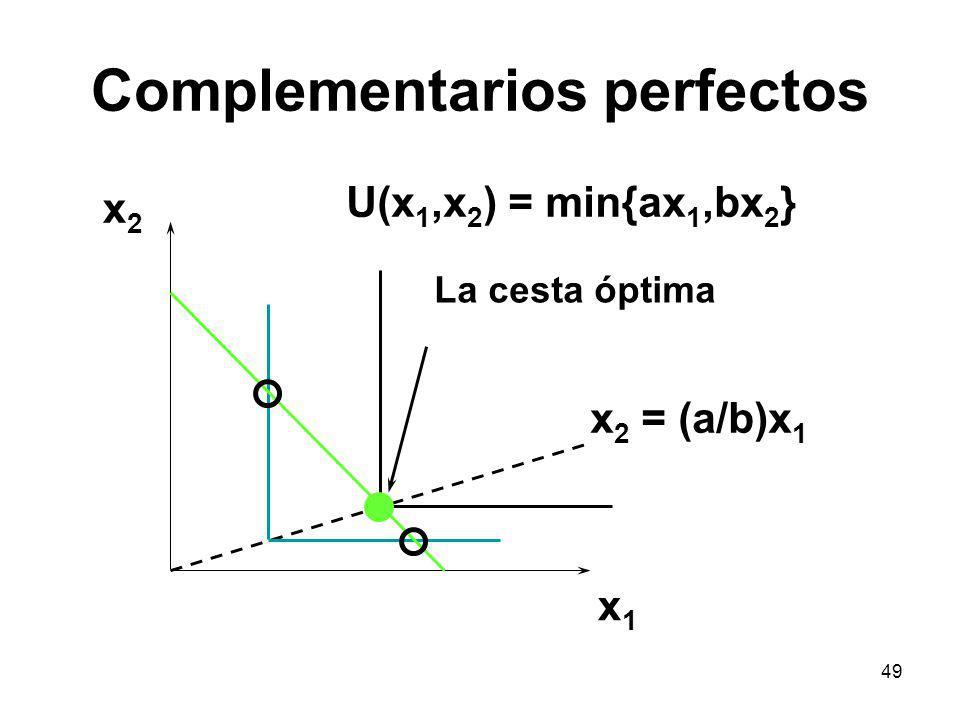 49 Complementarios perfectos x1x1 x2x2 U(x 1,x 2 ) = min{ax 1,bx 2 } x 2 = (a/b)x 1 La cesta óptima