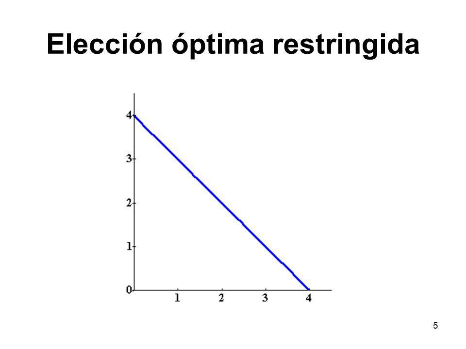 5 Elección óptima restringida x1x1 x2x2