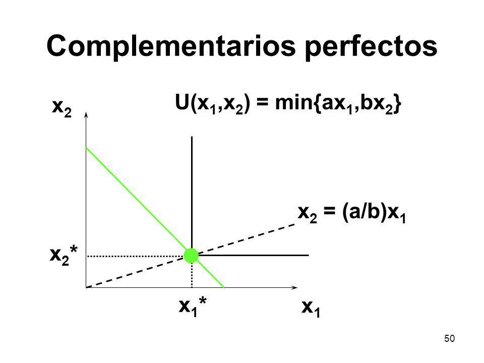 50 Complementarios perfectos x1x1 x2x2 U(x 1,x 2 ) = min{ax 1,bx 2 } x 2 = (a/b)x 1 x1*x1* x2*x2*