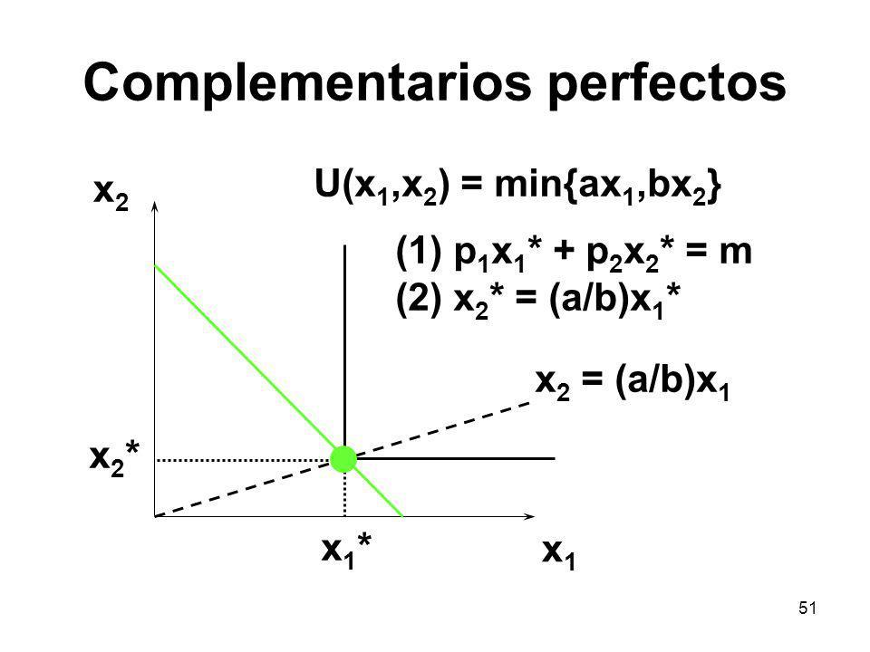 51 Complementarios perfectos x1x1 x2x2 U(x 1,x 2 ) = min{ax 1,bx 2 } x 2 = (a/b)x 1 x1*x1* x2*x2* (1) p 1 x 1 * + p 2 x 2 * = m (2) x 2 * = (a/b)x 1 *