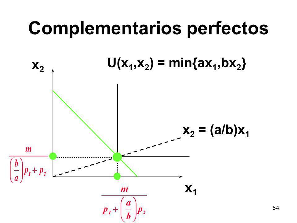 54 Complementarios perfectos x1x1 x2x2 U(x 1,x 2 ) = min{ax 1,bx 2 } x 2 = (a/b)x 1