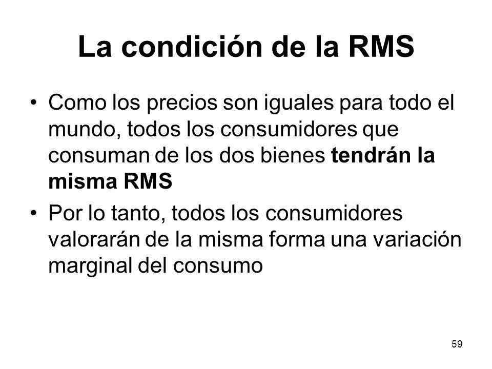 59 La condición de la RMS Como los precios son iguales para todo el mundo, todos los consumidores que consuman de los dos bienes tendrán la misma RMS Por lo tanto, todos los consumidores valorarán de la misma forma una variación marginal del consumo