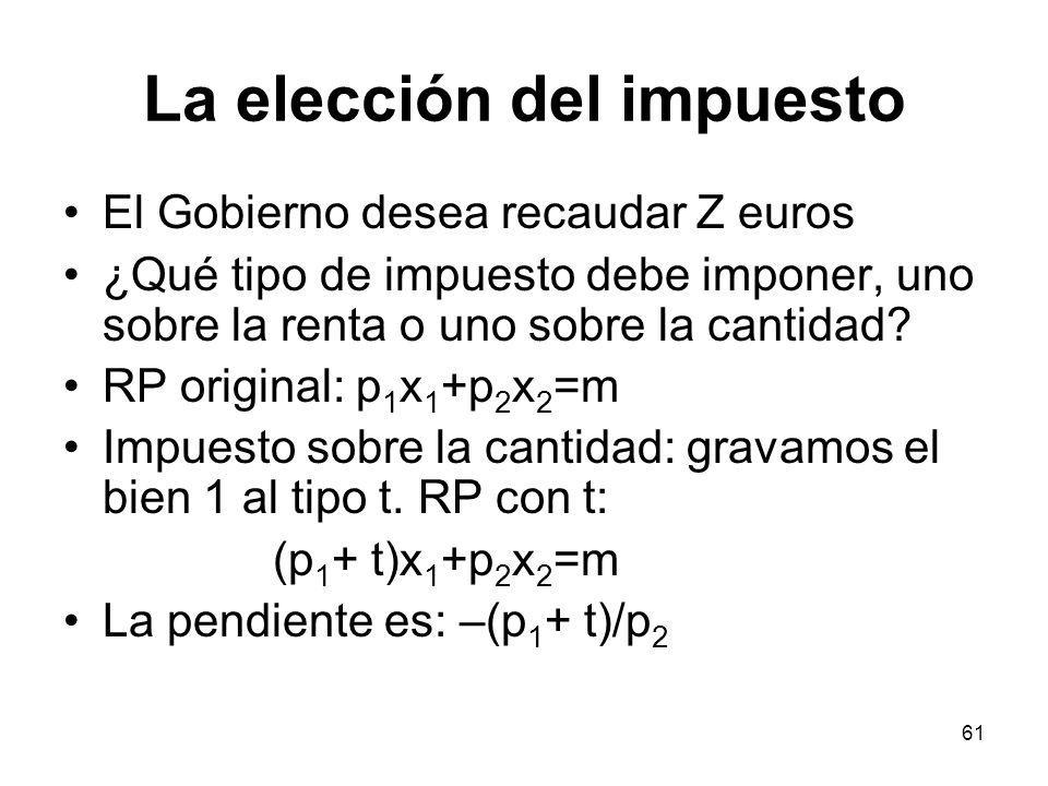 61 La elección del impuesto El Gobierno desea recaudar Z euros ¿Qué tipo de impuesto debe imponer, uno sobre la renta o uno sobre la cantidad? RP orig