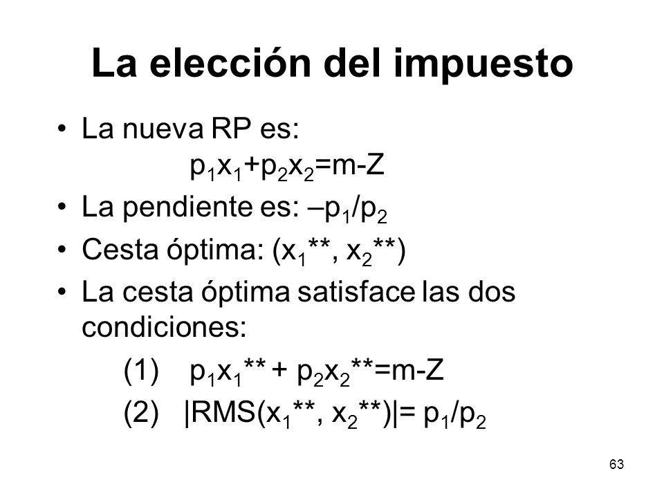 63 La elección del impuesto La nueva RP es: p 1 x 1 +p 2 x 2 =m-Z La pendiente es: –p 1 /p 2 Cesta óptima: (x 1 **, x 2 **) La cesta óptima satisface las dos condiciones: (1)p 1 x 1 ** + p 2 x 2 **=m-Z (2) |RMS(x 1 **, x 2 **)|= p 1 /p 2