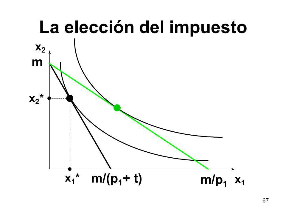 67 La elección del impuesto x2x2 x1x1 x2*x2* x1*x1* m/(p 1 + t) m/p 1 m