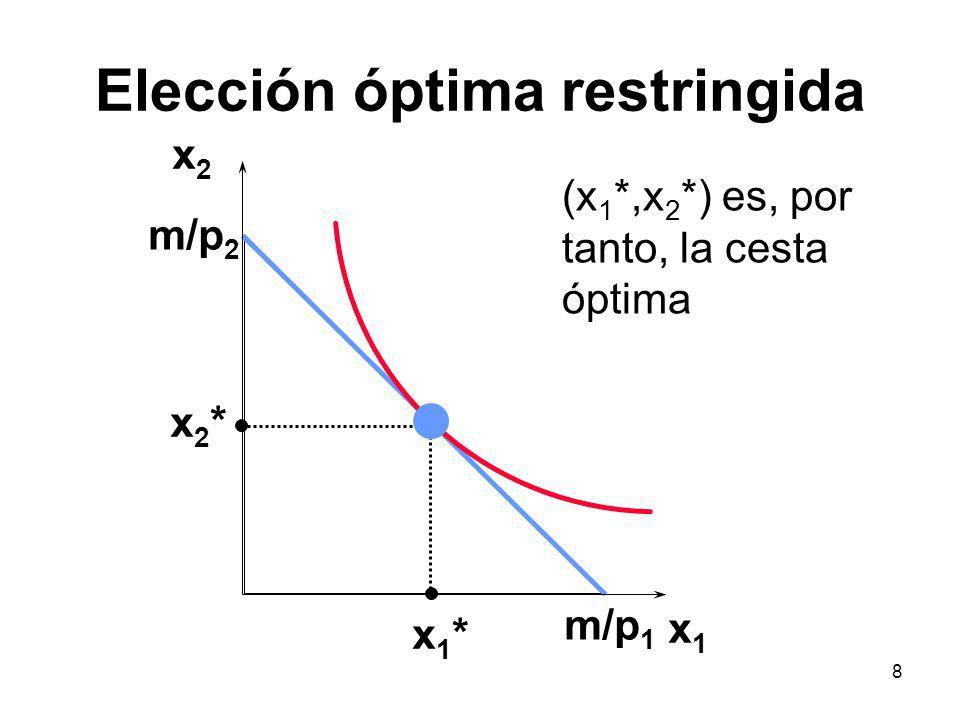 8 Elección óptima restringida x1x1 x2x2 x1*x1* x2*x2* (x 1 *,x 2 *) es, por tanto, la cesta óptima m/p 1 m/p 2