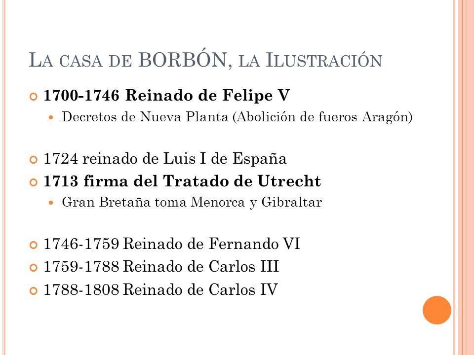 L A CASA DE BORBÓN, LA I LUSTRACIÓN 1700-1746 Reinado de Felipe V Decretos de Nueva Planta (Abolición de fueros Aragón) 1724 reinado de Luis I de Espa