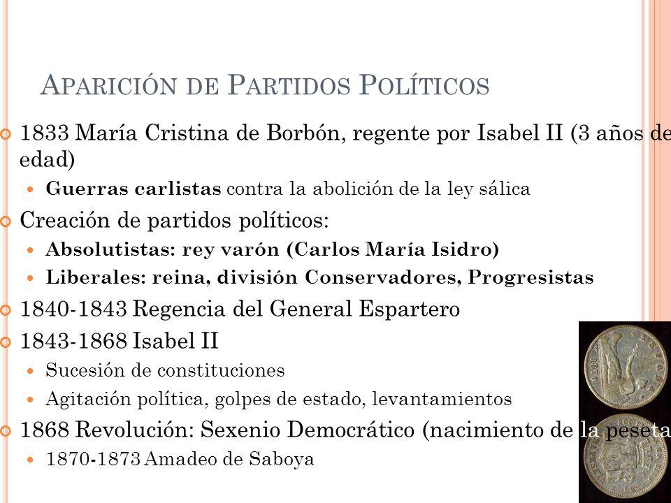 A PARICIÓN DE P ARTIDOS P OLÍTICOS 1833 María Cristina de Borbón, regente por Isabel II (3 años de edad) Guerras carlistas contra la abolición de la l