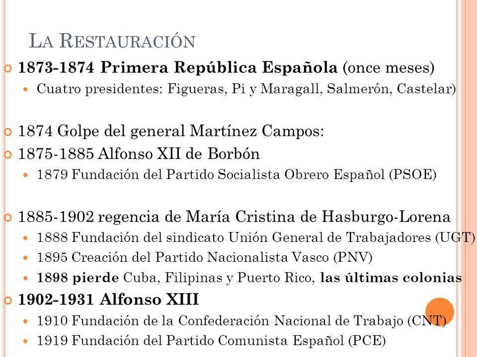 L A R ESTAURACIÓN 1873-1874 Primera República Española (once meses) Cuatro presidentes: Figueras, Pi y Maragall, Salmerón, Castelar) 1874 Golpe del ge