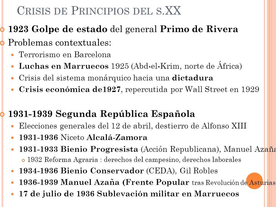 C RISIS DE P RINCIPIOS DEL S.XX 1923 Golpe de estado del general Primo de Rivera Problemas contextuales: Terrorismo en Barcelona Luchas en Marruecos 1