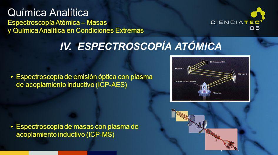 Espectroscopía de emisión óptica con plasma de acoplamiento inductivo (ICP-AES) Espectroscopía de masas con plasma de acoplamiento inductivo (ICP-MS) Química Analítica Espectroscopía Atómica – Masas y Química Analítica en Condiciones Extremas IV.