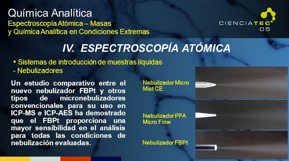Química Analítica Espectroscopía Atómica – Masas y Química Analítica en Condiciones Extremas IV. ESPECTROSCOPÍA ATÓMICA Sistemas de introducción de mu