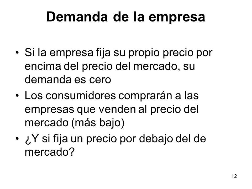 12 Demanda de la empresa Si la empresa fija su propio precio por encima del precio del mercado, su demanda es cero Los consumidores comprarán a las em