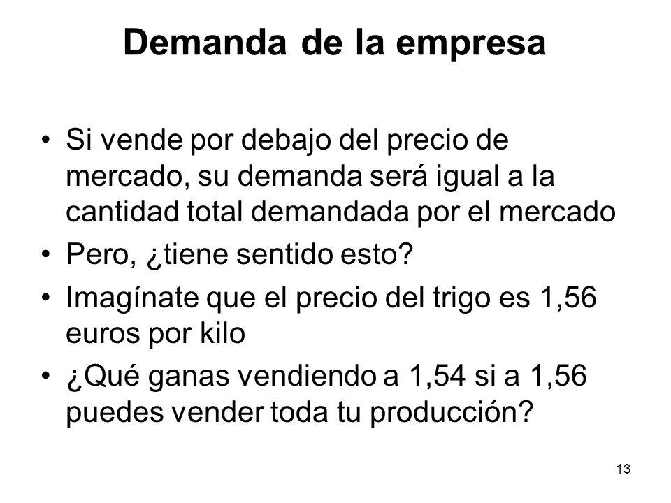 13 Demanda de la empresa Si vende por debajo del precio de mercado, su demanda será igual a la cantidad total demandada por el mercado Pero, ¿tiene se