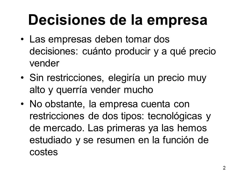 2 Las empresas deben tomar dos decisiones: cuánto producir y a qué precio vender Sin restricciones, elegiría un precio muy alto y querría vender mucho