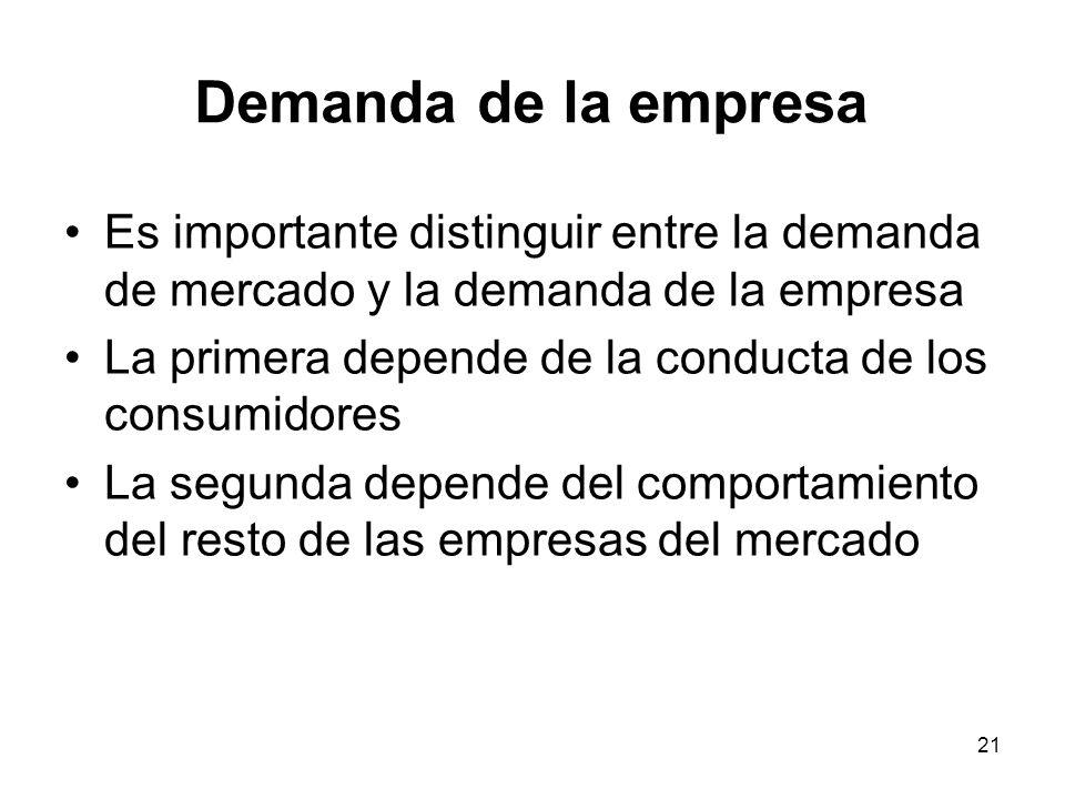 21 Demanda de la empresa Es importante distinguir entre la demanda de mercado y la demanda de la empresa La primera depende de la conducta de los cons
