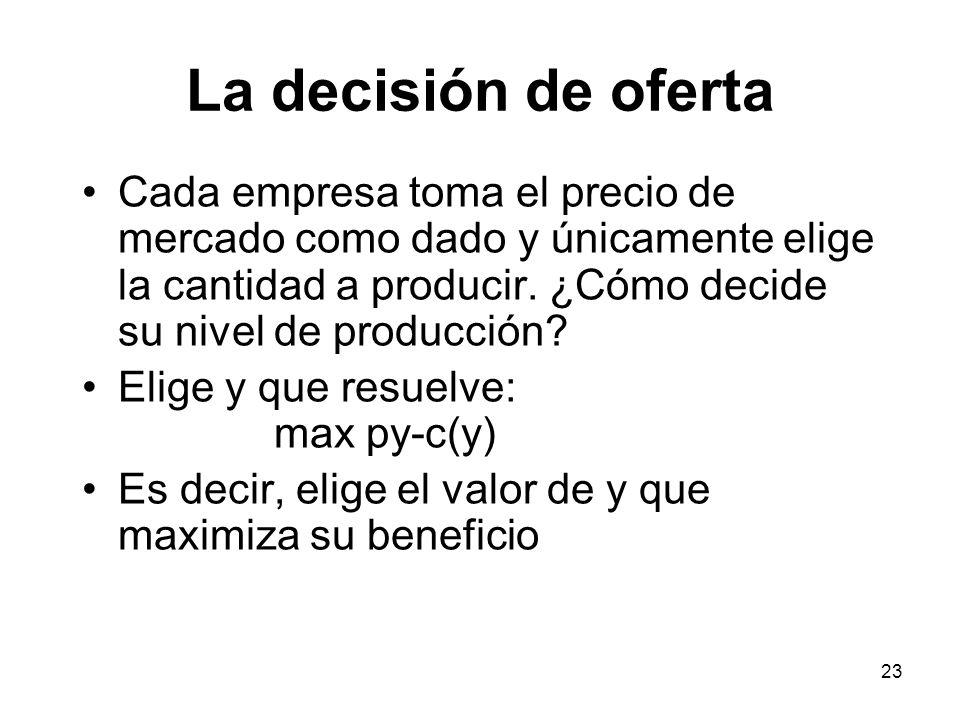 23 La decisión de oferta Cada empresa toma el precio de mercado como dado y únicamente elige la cantidad a producir. ¿Cómo decide su nivel de producci