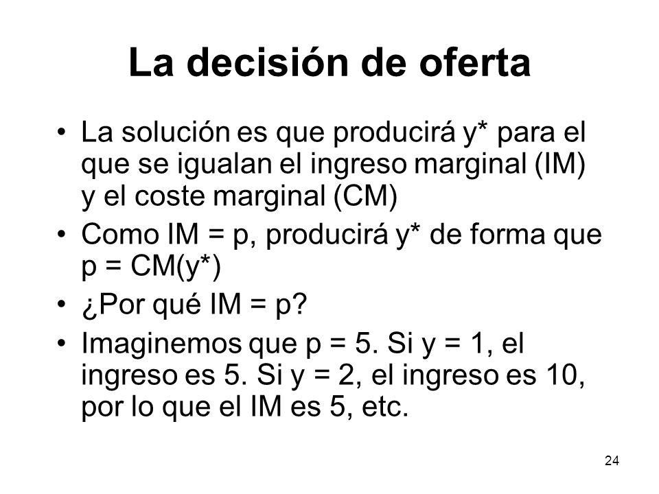 24 La decisión de oferta La solución es que producirá y* para el que se igualan el ingreso marginal (IM) y el coste marginal (CM) Como IM = p, produci