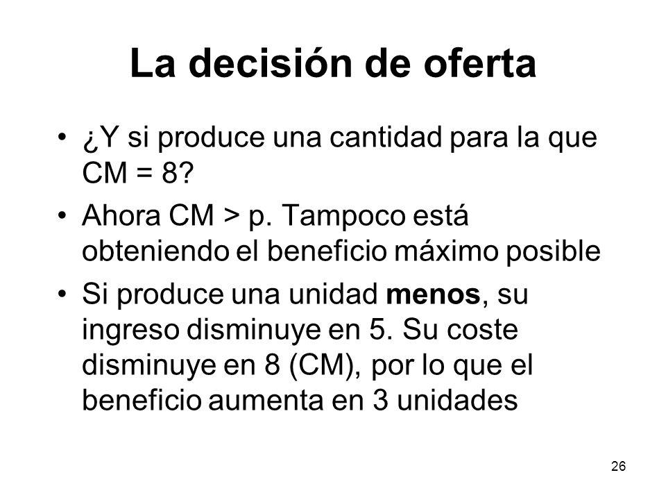 26 La decisión de oferta ¿Y si produce una cantidad para la que CM = 8? Ahora CM > p. Tampoco está obteniendo el beneficio máximo posible Si produce u