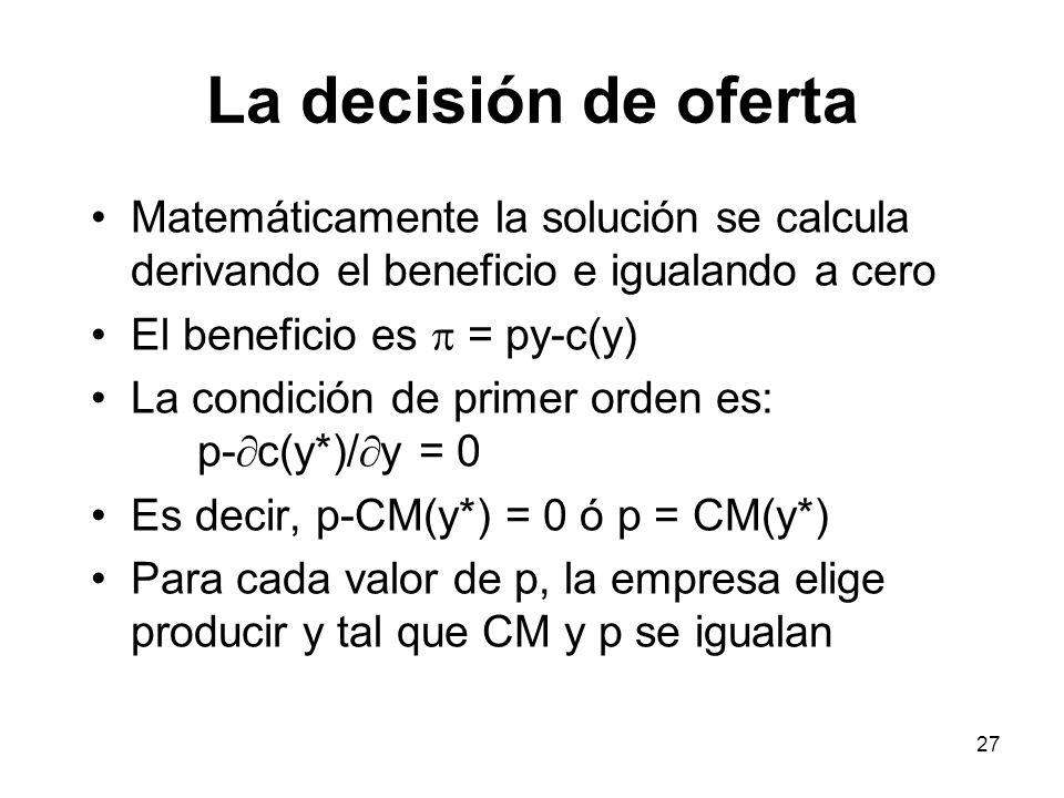 27 La decisión de oferta Matemáticamente la solución se calcula derivando el beneficio e igualando a cero El beneficio es = py-c(y) La condición de pr