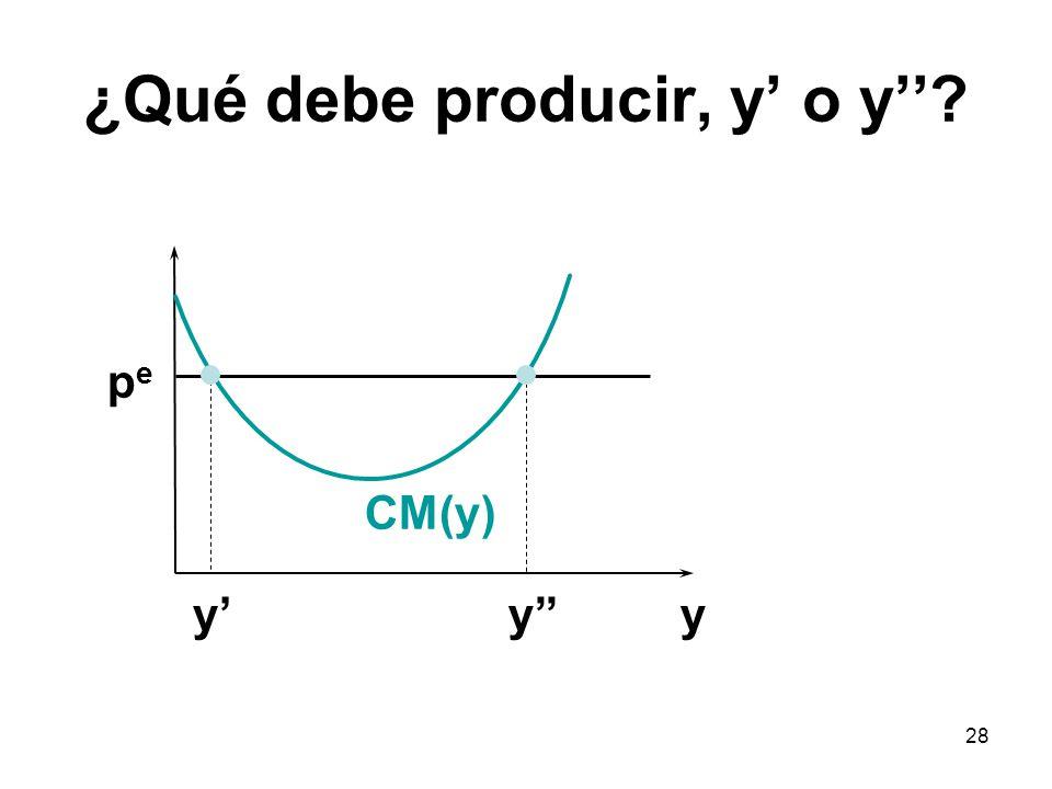28 y pepe yy CM(y) ¿Qué debe producir, y o y?