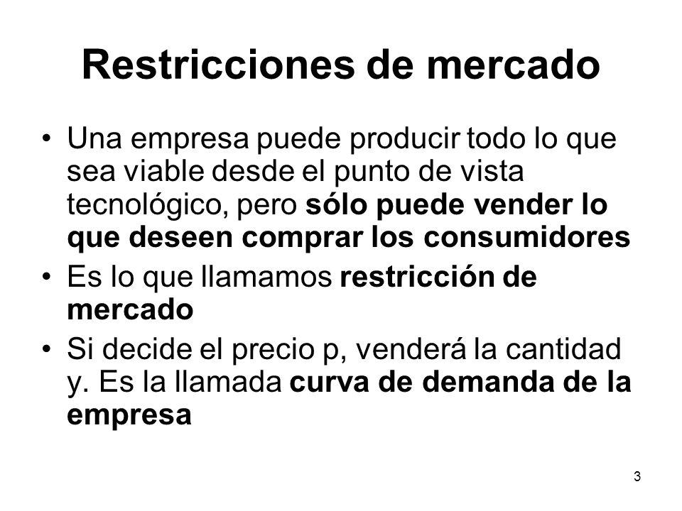 3 Restricciones de mercado Una empresa puede producir todo lo que sea viable desde el punto de vista tecnológico, pero sólo puede vender lo que deseen