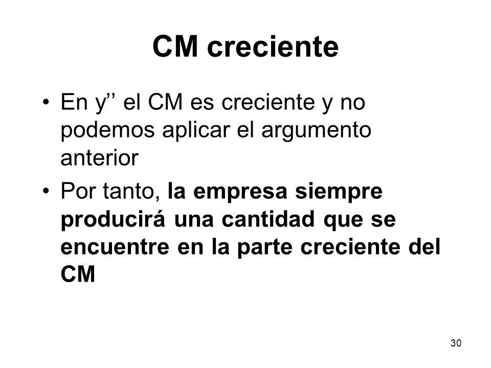 30 CM creciente En y el CM es creciente y no podemos aplicar el argumento anterior Por tanto, la empresa siempre producirá una cantidad que se encuent