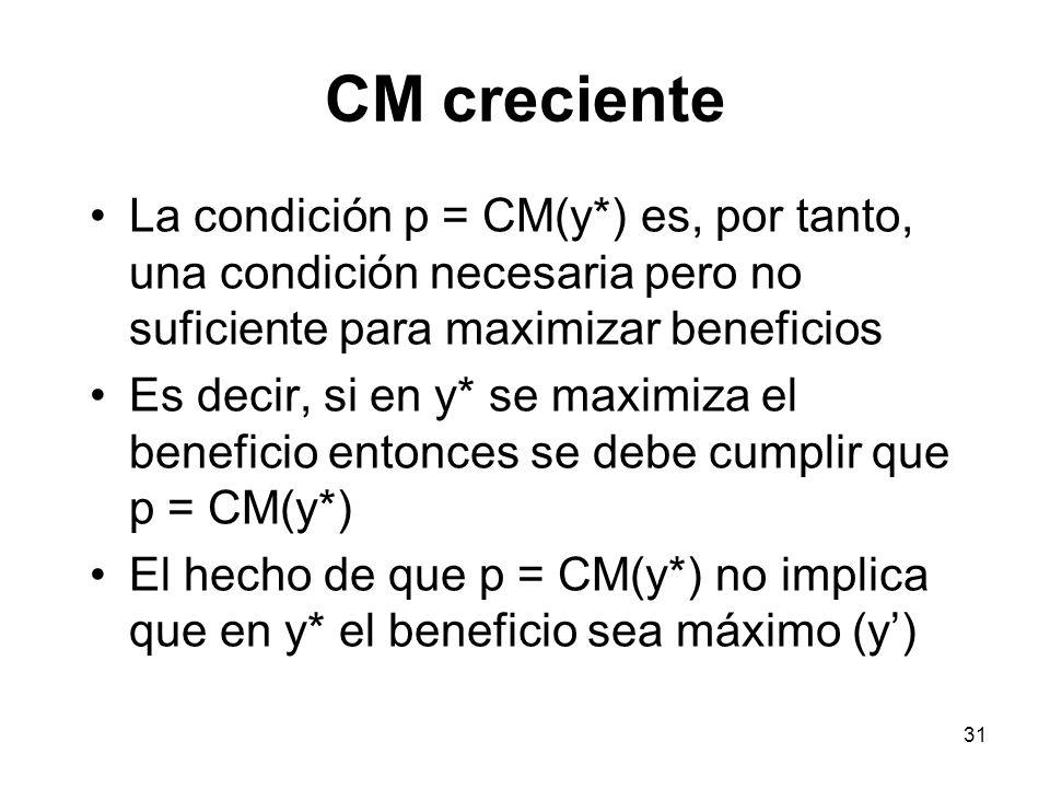 31 CM creciente La condición p = CM(y*) es, por tanto, una condición necesaria pero no suficiente para maximizar beneficios Es decir, si en y* se maxi