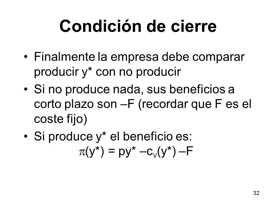 32 Condición de cierre Finalmente la empresa debe comparar producir y* con no producir Si no produce nada, sus beneficios a corto plazo son –F (record