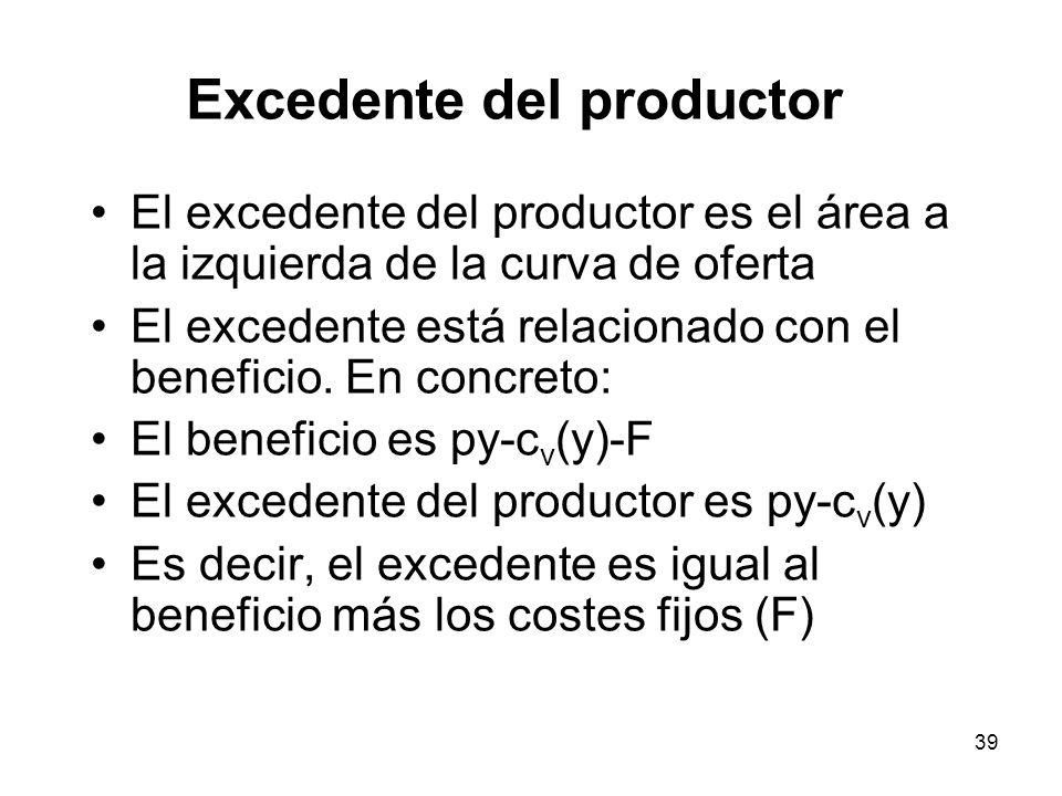 39 Excedente del productor El excedente del productor es el área a la izquierda de la curva de oferta El excedente está relacionado con el beneficio.
