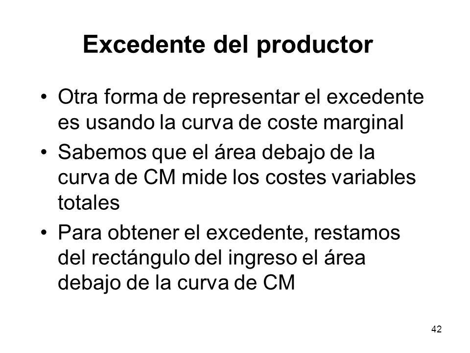 42 Excedente del productor Otra forma de representar el excedente es usando la curva de coste marginal Sabemos que el área debajo de la curva de CM mi