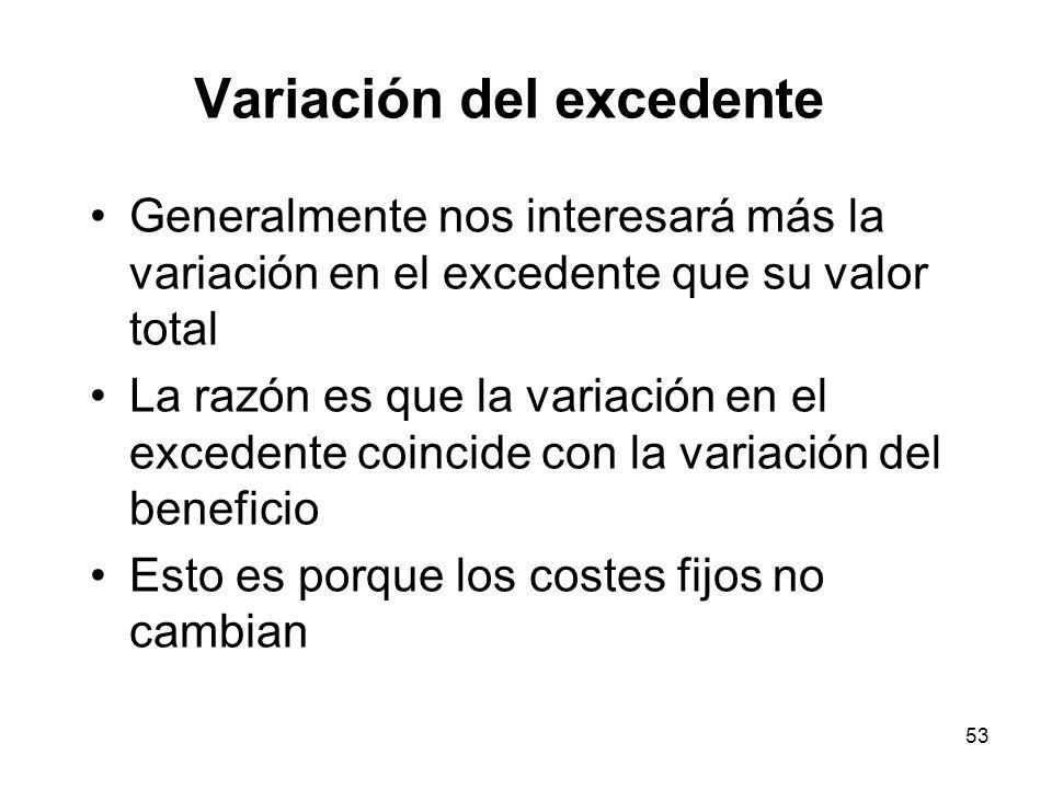53 Variación del excedente Generalmente nos interesará más la variación en el excedente que su valor total La razón es que la variación en el excedent