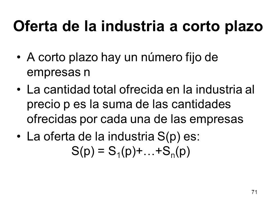 71 Oferta de la industria a corto plazo A corto plazo hay un número fijo de empresas n La cantidad total ofrecida en la industria al precio p es la su