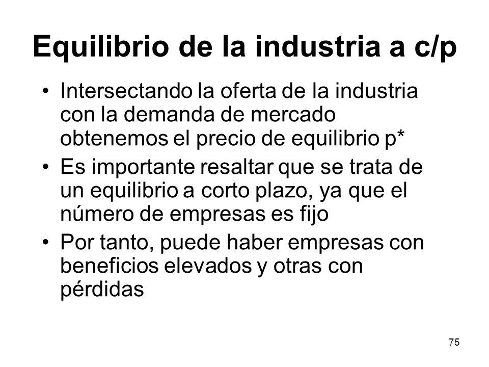 75 Equilibrio de la industria a c/p Intersectando la oferta de la industria con la demanda de mercado obtenemos el precio de equilibrio p* Es importan